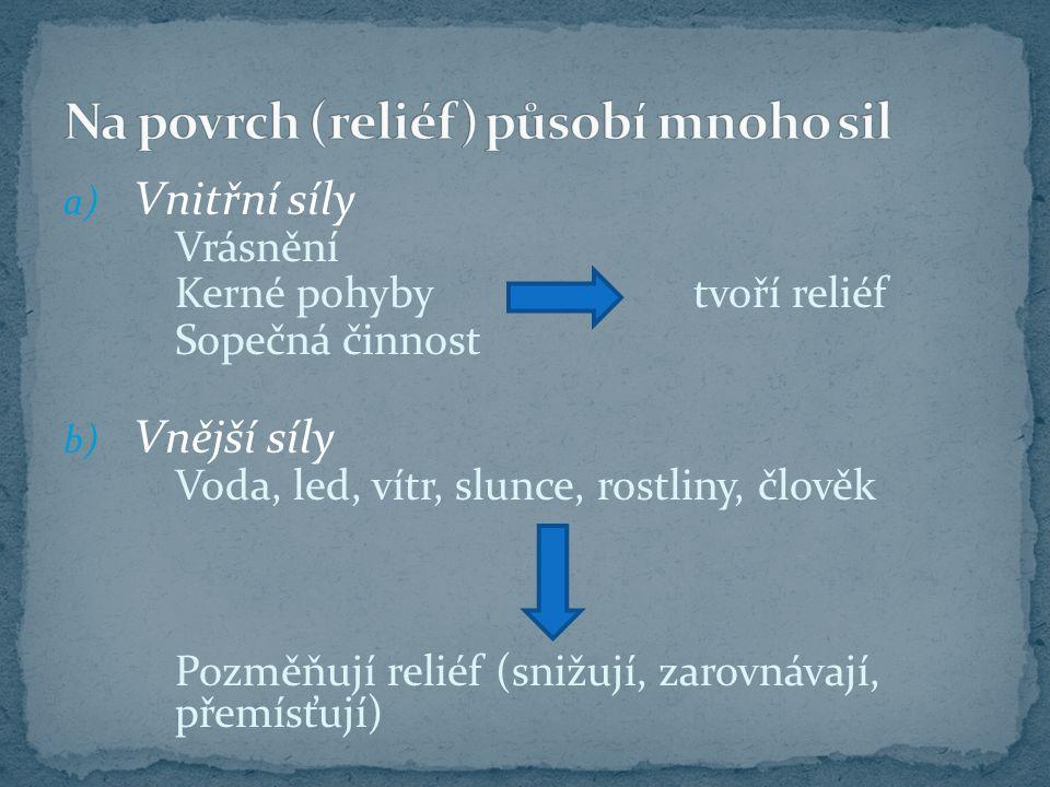 a) Vnitřní síly Vrásnění Kerné pohybytvoří reliéf Sopečná činnost b) Vnější síly Voda, led, vítr, slunce, rostliny, člověk Pozměňují reliéf (snižují,