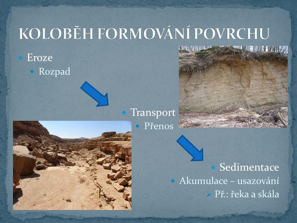 Eroze Rozpad Transport Přenos Sedimentace Akumulace – usazování  Př.: řeka a skála