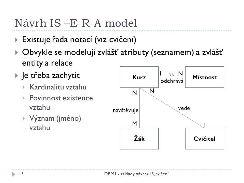 Návrh IS –E-R-A model DBM1 - základy návrhu IS, cvičení13  Existuje řada notací (viz cvičení)  Obvykle se modelují zvlášť atributy (seznamem) a zvlášť entity a relace  Je třeba zachytit  Kardinalitu vztahu  Povinnost existence vztahu  Význam (jméno) vztahu KurzMístnost CvičitelŽák vede navštěvuje se odehrává 1 N 1N N M