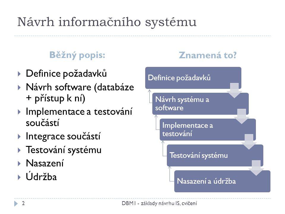 Návrh informačního systému Běžný popis: Znamená to?  Definice požadavků  Návrh software (databáze + přístup k ní)  Implementace a testování součást