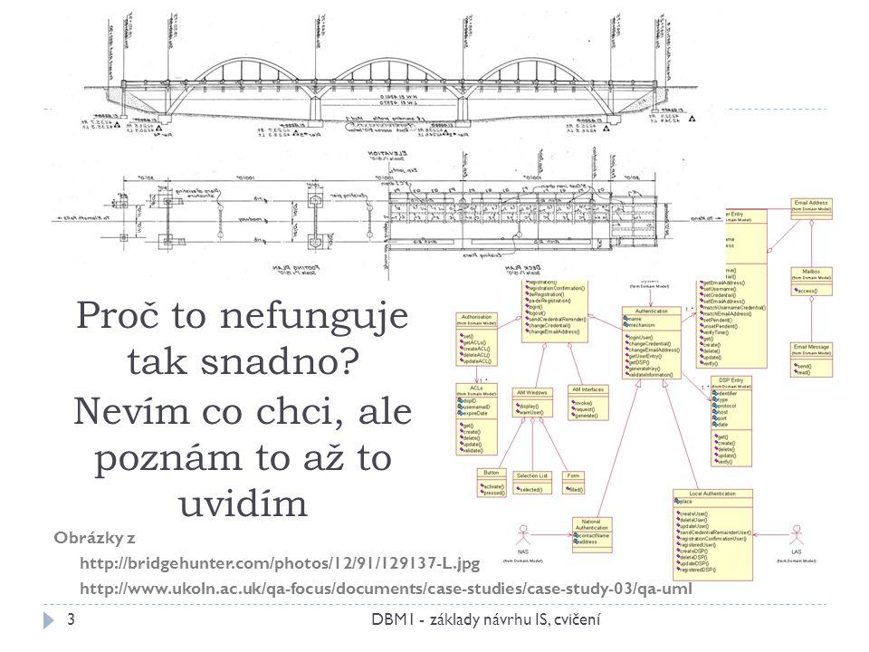 Proč to nefunguje tak snadno? Obrázky z http://bridgehunter.com/photos/12/91/129137-L.jpg http://www.ukoln.ac.uk/qa-focus/documents/case-studies/case-