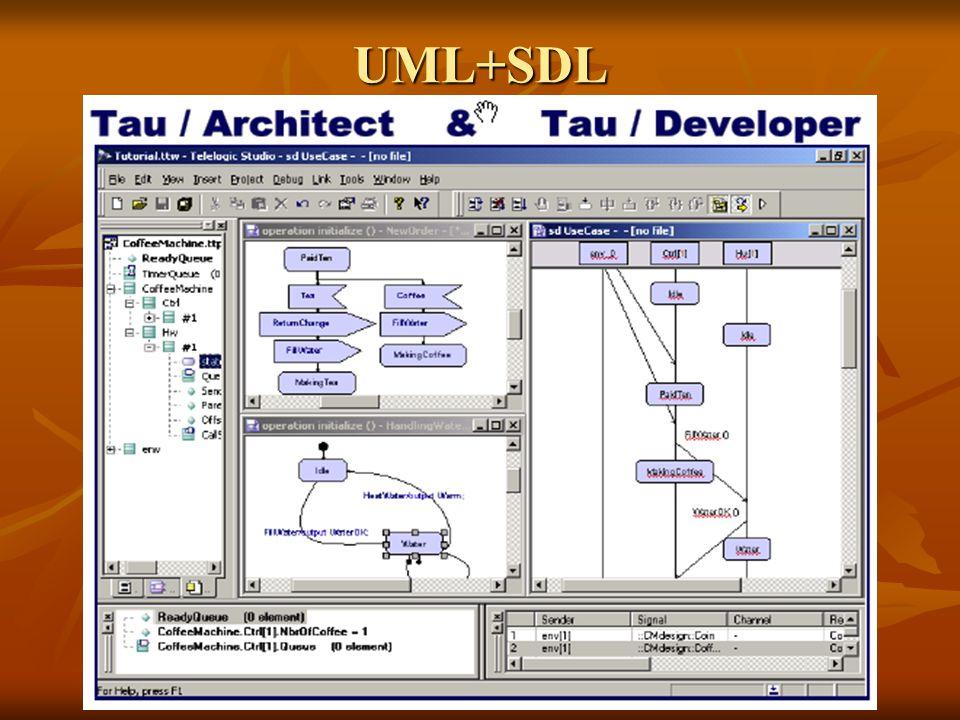UML+SDL