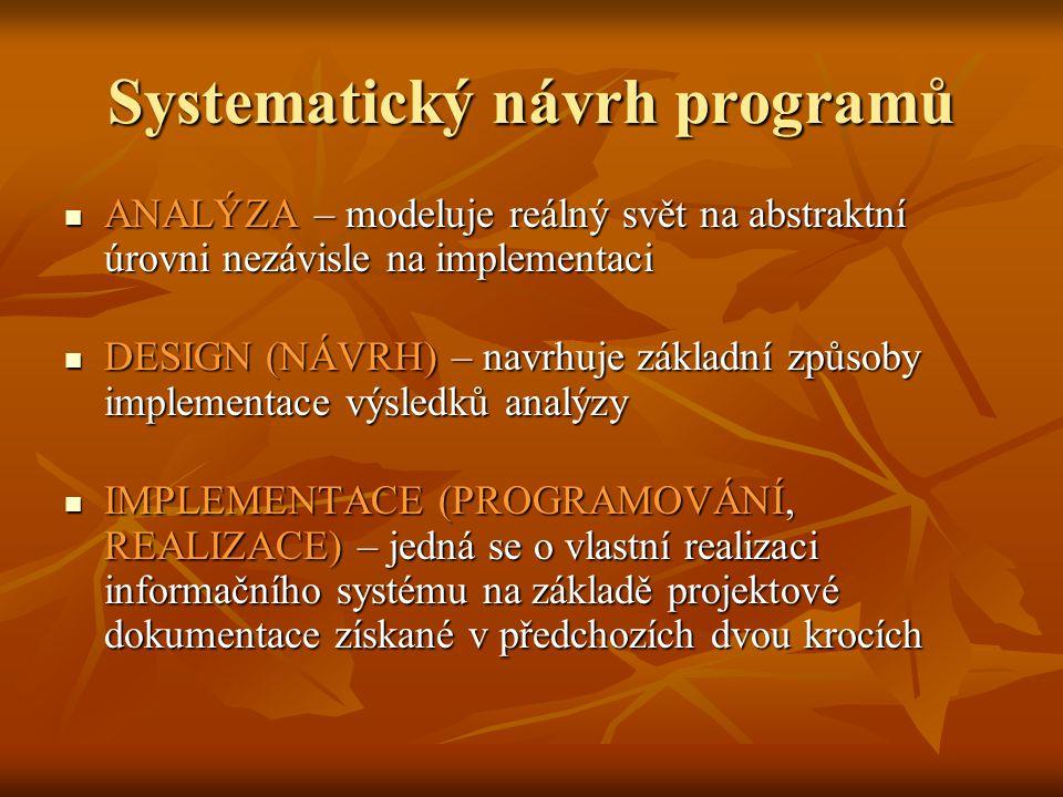 Systematický návrh programů ANALÝZA – modeluje reálný svět na abstraktní úrovni nezávisle na implementaci ANALÝZA – modeluje reálný svět na abstraktní úrovni nezávisle na implementaci DESIGN (NÁVRH) – navrhuje základní způsoby implementace výsledků analýzy DESIGN (NÁVRH) – navrhuje základní způsoby implementace výsledků analýzy IMPLEMENTACE (PROGRAMOVÁNÍ, REALIZACE) – jedná se o vlastní realizaci informačního systému na základě projektové dokumentace získané v předchozích dvou krocích IMPLEMENTACE (PROGRAMOVÁNÍ, REALIZACE) – jedná se o vlastní realizaci informačního systému na základě projektové dokumentace získané v předchozích dvou krocích