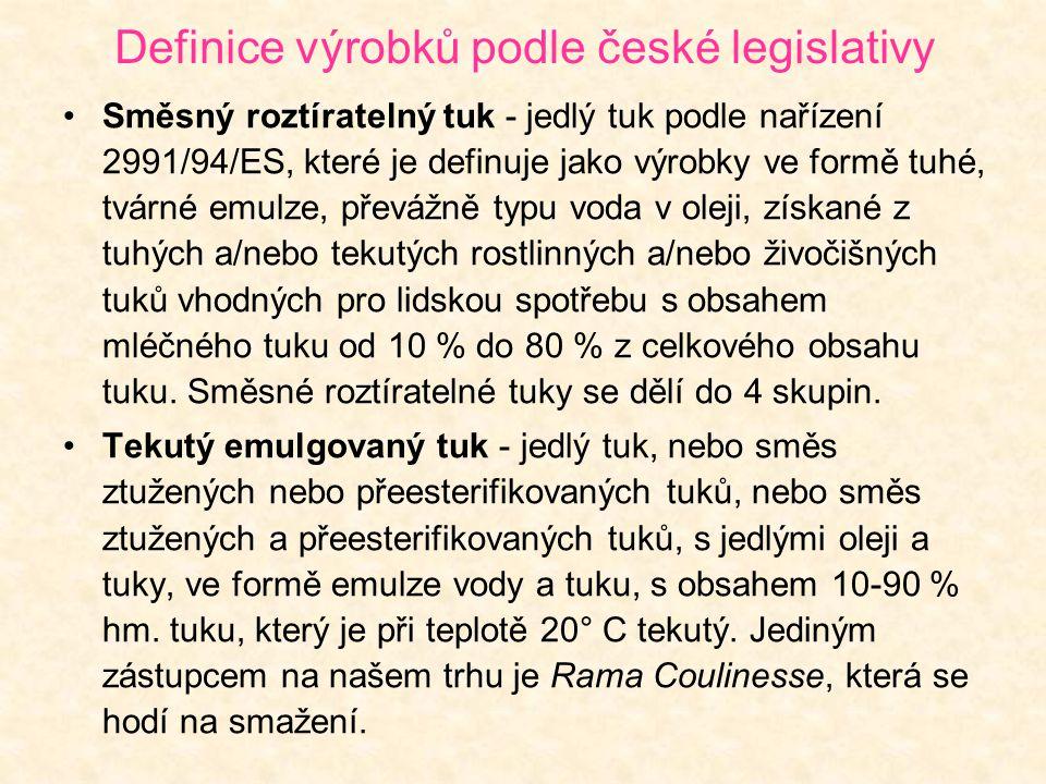 Definice výrobků podle české legislativy Směsný roztíratelný tuk - jedlý tuk podle nařízení 2991/94/ES, které je definuje jako výrobky ve formě tuhé,
