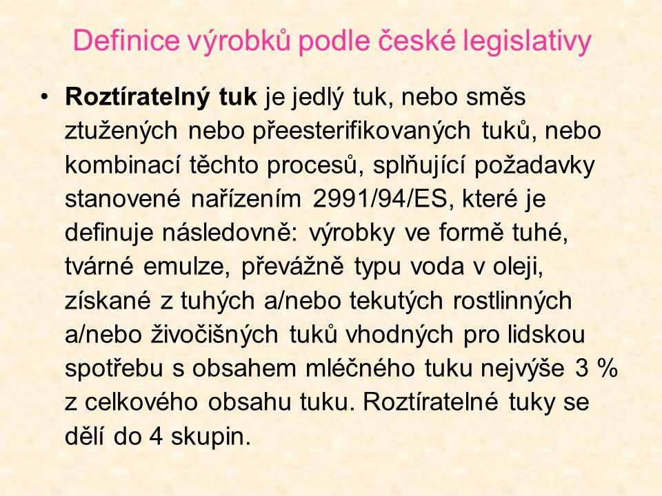Definice výrobků podle české legislativy Roztíratelný tuk je jedlý tuk, nebo směs ztužených nebo přeesterifikovaných tuků, nebo kombinací těchto proce