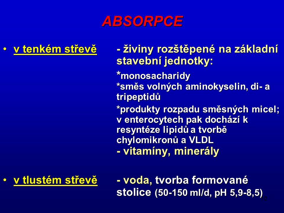 10 ABSORPCE v tenkém střevě-živiny rozštěpené na základní stavební jednotky:v tenkém střevě- živiny rozštěpené na základní stavební jednotky: * monosacharidy *směs volných aminokyselin, di- a tripeptidů *produkty rozpadu směsných micel; v enterocytech pak dochází k resyntéze lipidů a tvorbě chylomikronů a VLDL - vitamíny, minerály v tlustém střevě- voda, tvorba formované stolice (50-150 ml/d, pH 5,9-8,5)v tlustém střevě - voda, tvorba formované stolice (50-150 ml/d, pH 5,9-8,5)