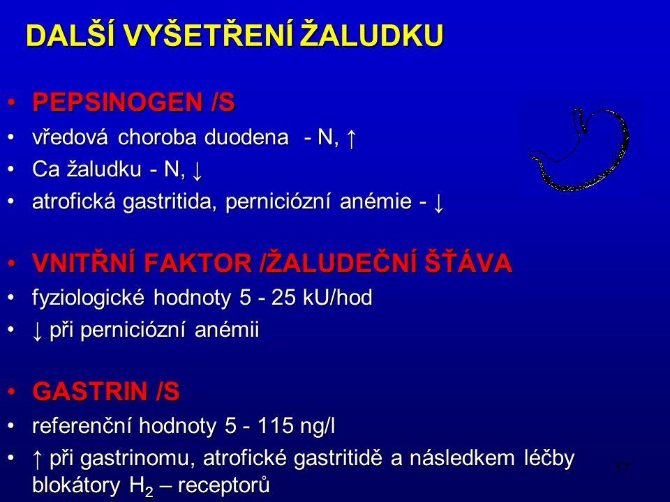 17 PEPSINOGEN /SPEPSINOGEN /S vředová choroba duodena - N, ↑vředová choroba duodena - N, ↑ Ca žaludku - N, ↓Ca žaludku - N, ↓ atrofická gastritida, perniciózní anémie - ↓atrofická gastritida, perniciózní anémie - ↓ VNITŘNÍ FAKTOR /ŽALUDEČNÍ ŠŤÁVAVNITŘNÍ FAKTOR /ŽALUDEČNÍ ŠŤÁVA fyziologické hodnoty 5 - 25 kU/hodfyziologické hodnoty 5 - 25 kU/hod ↓ při perniciózní anémii↓ při perniciózní anémii GASTRIN /SGASTRIN /S referenční hodnoty 5 - 115 ng/lreferenční hodnoty 5 - 115 ng/l ↑ při gastrinomu, atrofické gastritidě a následkem léčby blokátory H 2 – receptorů↑ při gastrinomu, atrofické gastritidě a následkem léčby blokátory H 2 – receptorů DALŠÍ VYŠETŘENÍ ŽALUDKU
