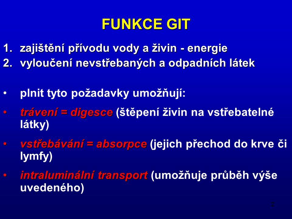 2 FUNKCE GIT 1.zajištění přívodu vody a živin - energie 2.vyloučení nevstřebaných a odpadních látek plnit tyto požadavky umožňují: trávení = digescetrávení = digesce (štěpení živin na vstřebatelné látky) vstřebávání = absorpcevstřebávání = absorpce (jejich přechod do krve či lymfy) intraluminální transportintraluminální transport (umožňuje průběh výše uvedeného)