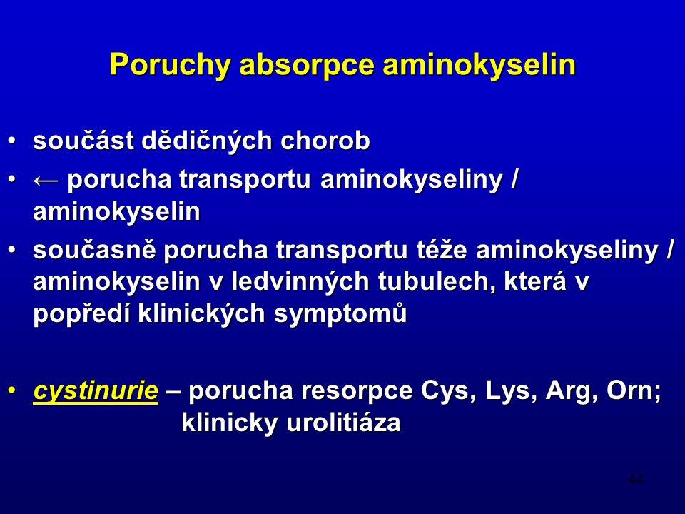 44 Poruchy absorpce aminokyselin součást dědičných chorobsoučást dědičných chorob ← porucha transportu aminokyseliny / aminokyselin← porucha transportu aminokyseliny / aminokyselin současně porucha transportu téže aminokyseliny / aminokyselin v ledvinných tubulech, která v popředí klinických symptomůsoučasně porucha transportu téže aminokyseliny / aminokyselin v ledvinných tubulech, která v popředí klinických symptomů cystinurie – porucha resorpce Cys, Lys, Arg, Orn; klinicky urolitiázacystinurie – porucha resorpce Cys, Lys, Arg, Orn; klinicky urolitiáza