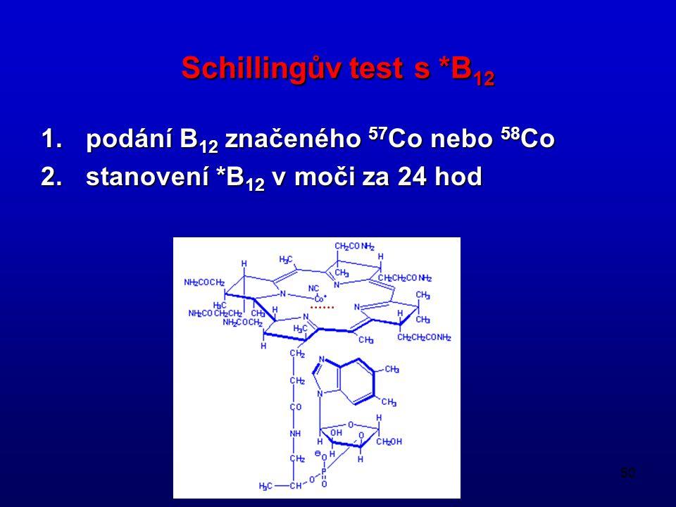50 Schillingův test s *B 12 1.podání B 12 značeného 57 Co nebo 58 Co 2.stanovení *B 12 v moči za 24 hod