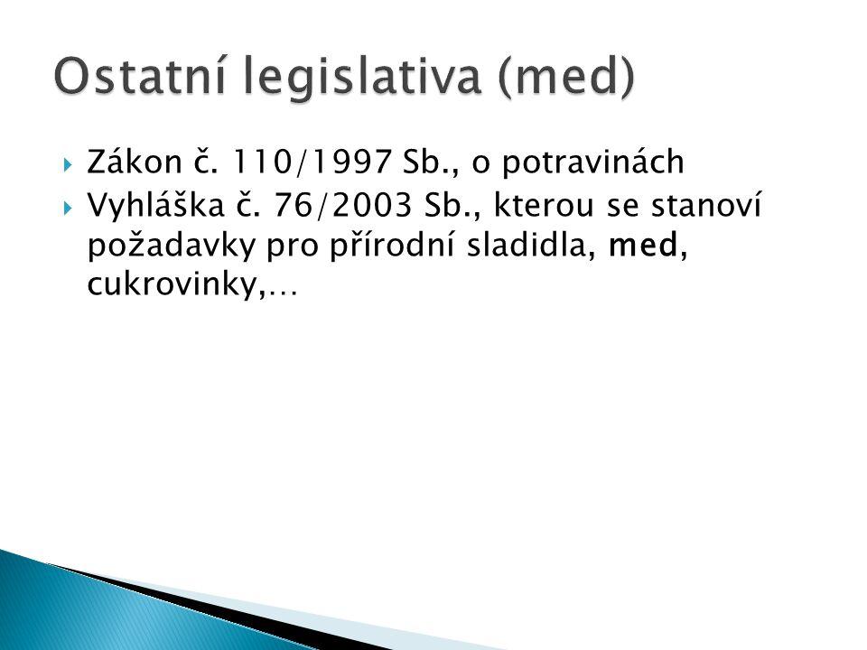  Zákon č. 110/1997 Sb., o potravinách  Vyhláška č. 76/2003 Sb., kterou se stanoví požadavky pro přírodní sladidla, med, cukrovinky,…