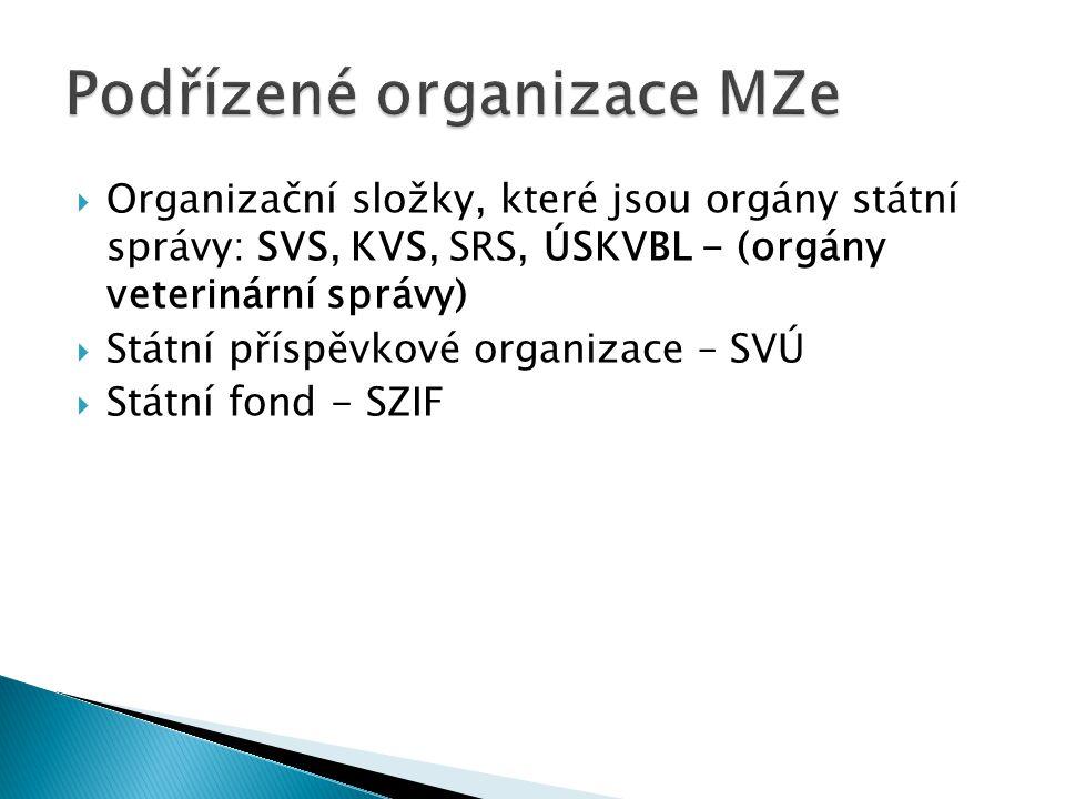  Organizační složky, které jsou orgány státní správy: SVS, KVS, SRS, ÚSKVBL - (orgány veterinární správy)  Státní příspěvkové organizace – SVÚ  Stá