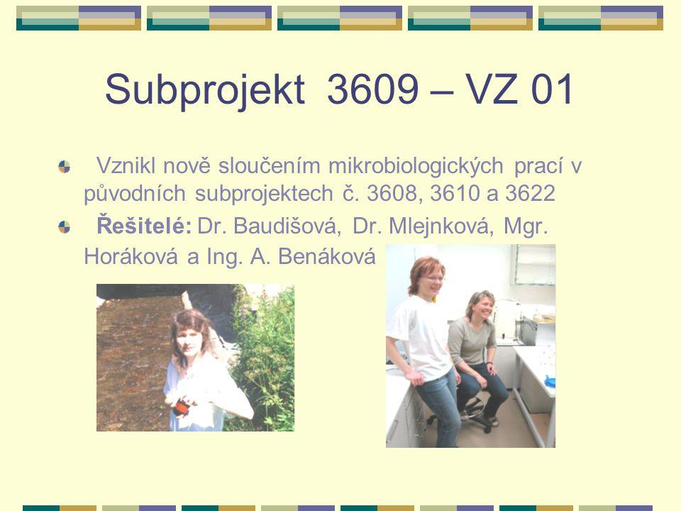 Subprojekt 3609 – VZ 01 Vznikl nově sloučením mikrobiologických prací v původních subprojektech č. 3608, 3610 a 3622 Řešitelé: Dr. Baudišová, Dr. Mlej