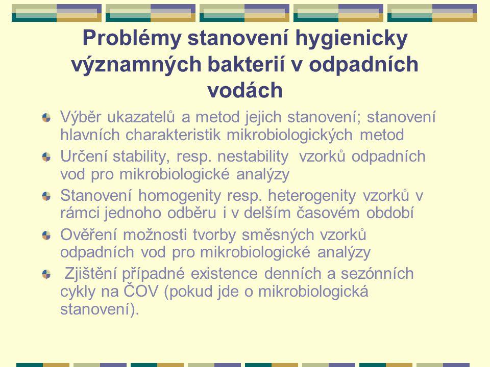 Problémy stanovení hygienicky významných bakterií v odpadních vodách Výběr ukazatelů a metod jejich stanovení; stanovení hlavních charakteristik mikro