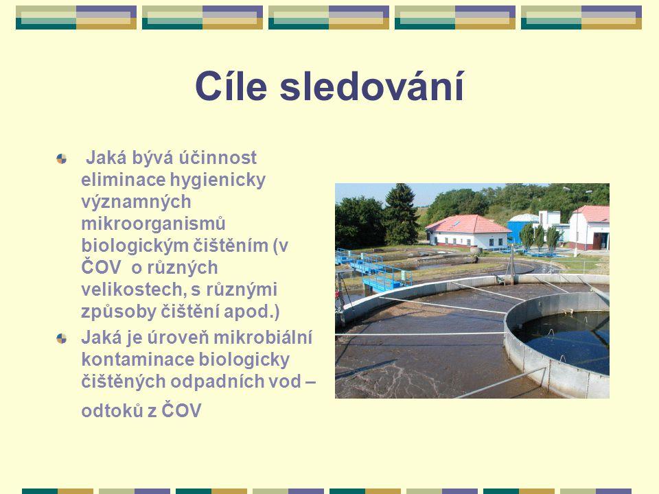 Cíle sledování Jaká bývá účinnost eliminace hygienicky významných mikroorganismů biologickým čištěním (v ČOV o různých velikostech, s různými způsoby