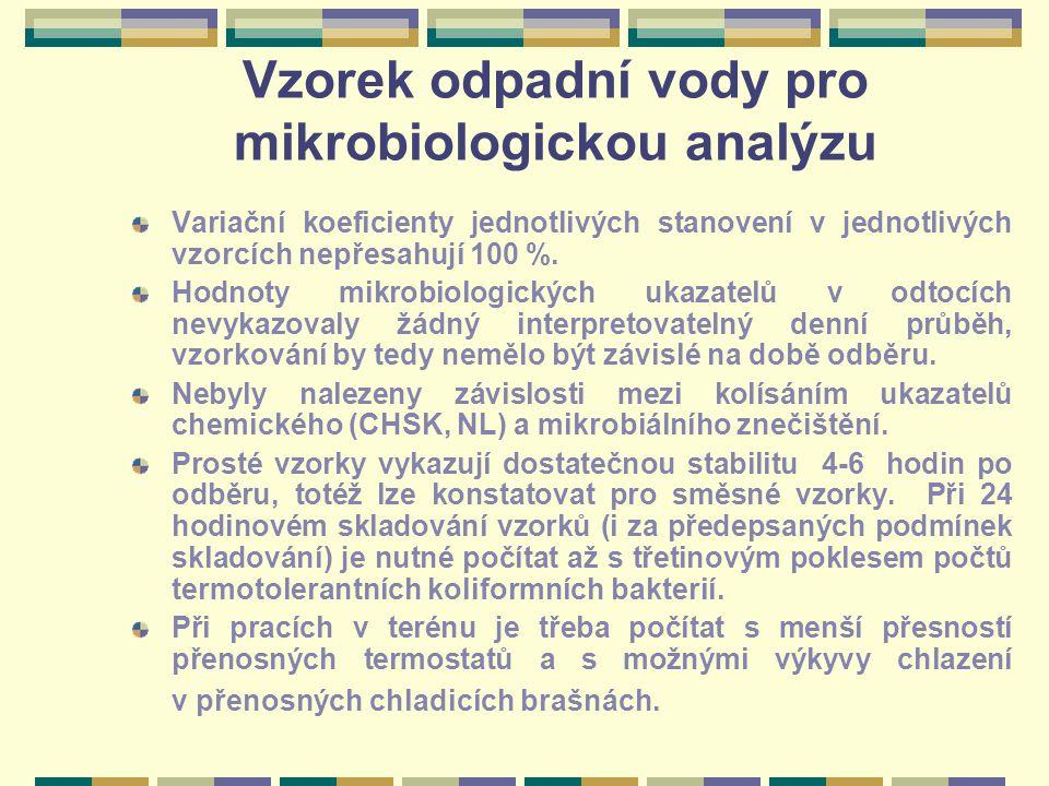 Vzorek odpadní vody pro mikrobiologickou analýzu Variační koeficienty jednotlivých stanovení v jednotlivých vzorcích nepřesahují 100 %. Hodnoty mikrob