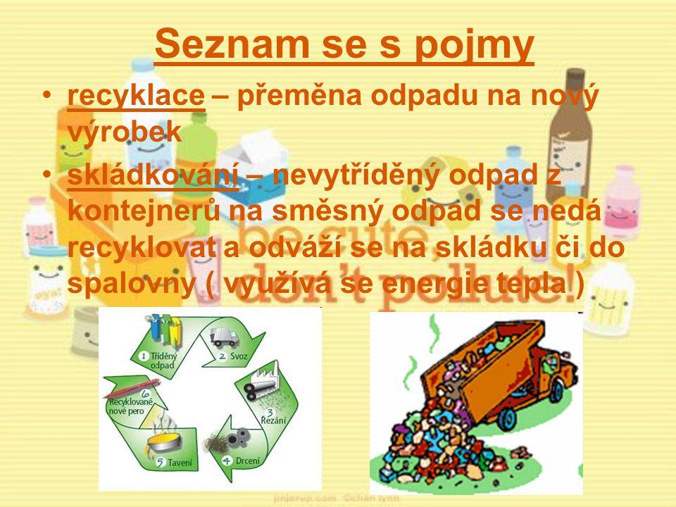 Seznam se s pojmy recyklace – přeměna odpadu na nový výrobek skládkování – nevytříděný odpad z kontejnerů na směsný odpad se nedá recyklovat a odváží