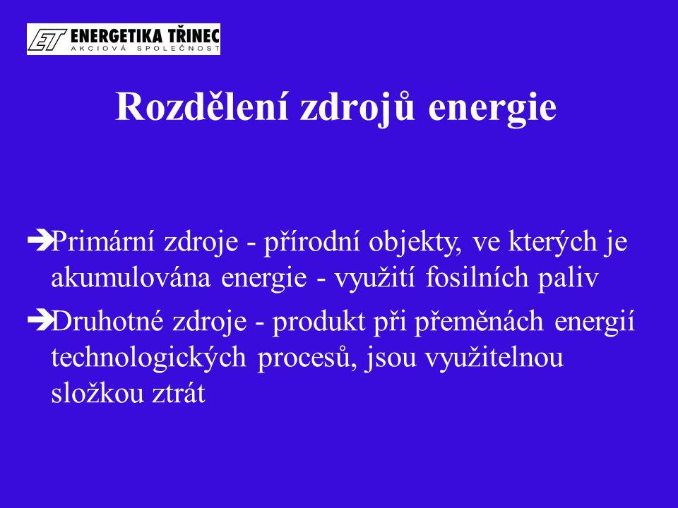 Rozdělení zdrojů energie  Primární zdroje - přírodní objekty, ve kterých je akumulována energie - využití fosilních paliv  Druhotné zdroje - produkt