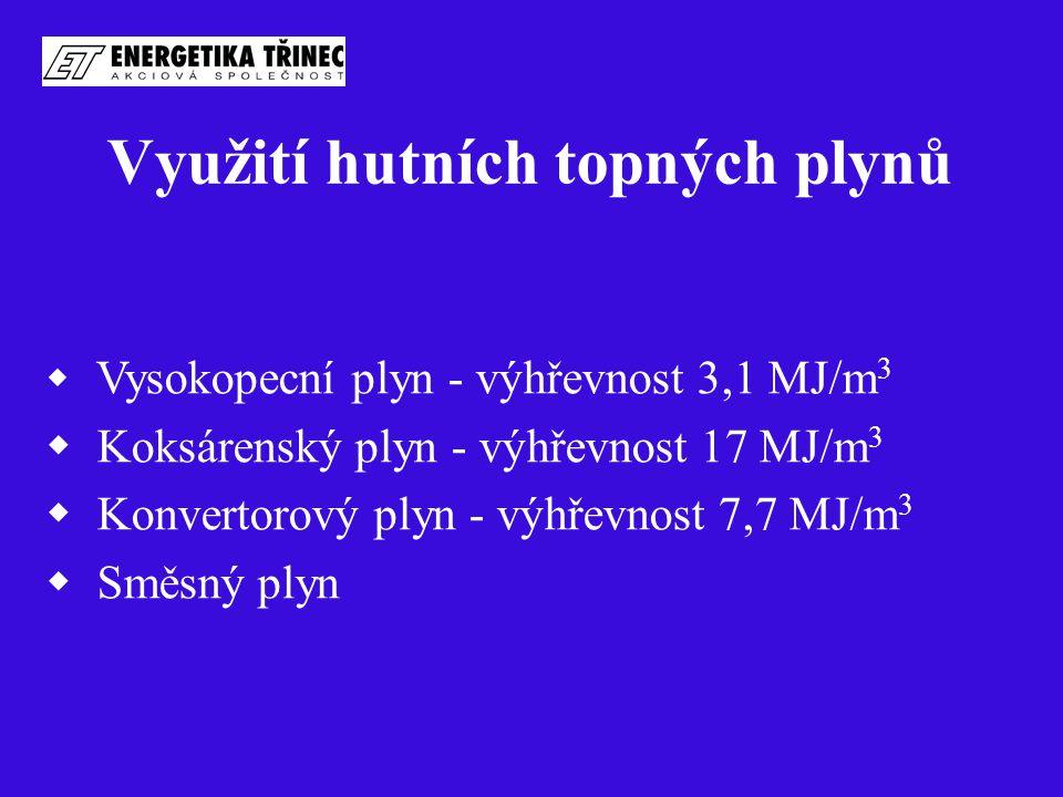 Využití hutních topných plynů  Vysokopecní plyn - výhřevnost 3,1 MJ/m 3  Koksárenský plyn - výhřevnost 17 MJ/m 3  Konvertorový plyn - výhřevnost 7,