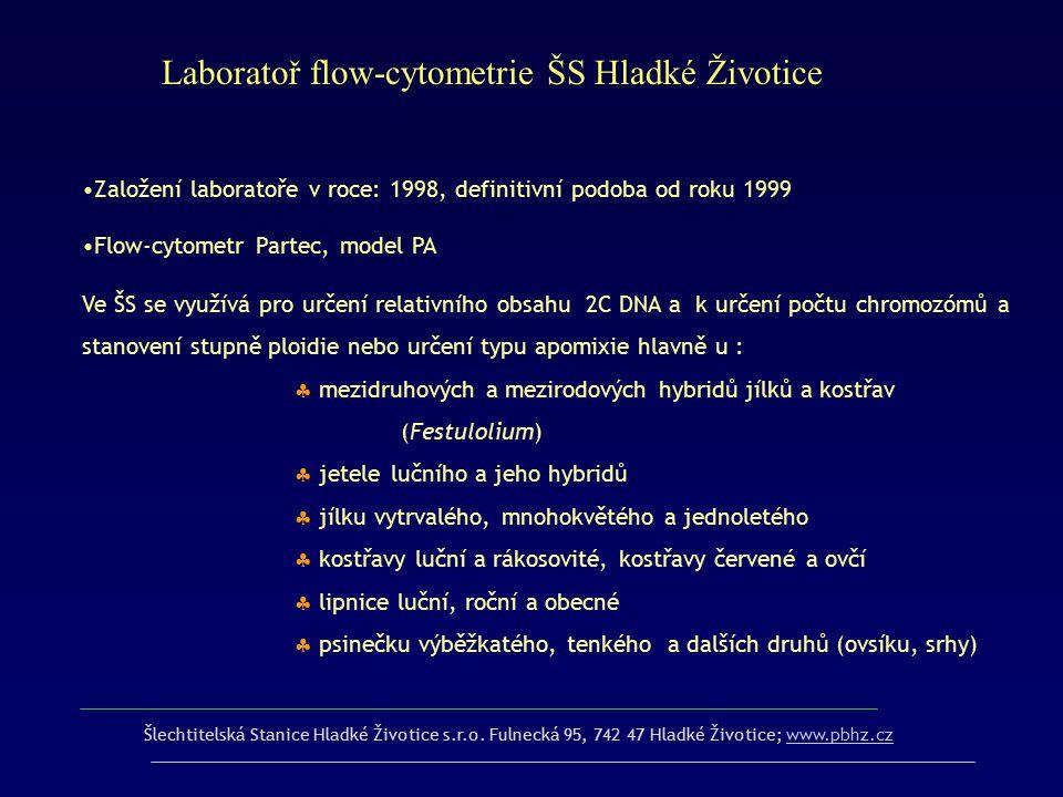 Založení laboratoře v roce: 1998, definitivní podoba od roku 1999 Flow-cytometr Partec, model PA Ve ŠS se využívá pro určení relativního obsahu 2C DNA