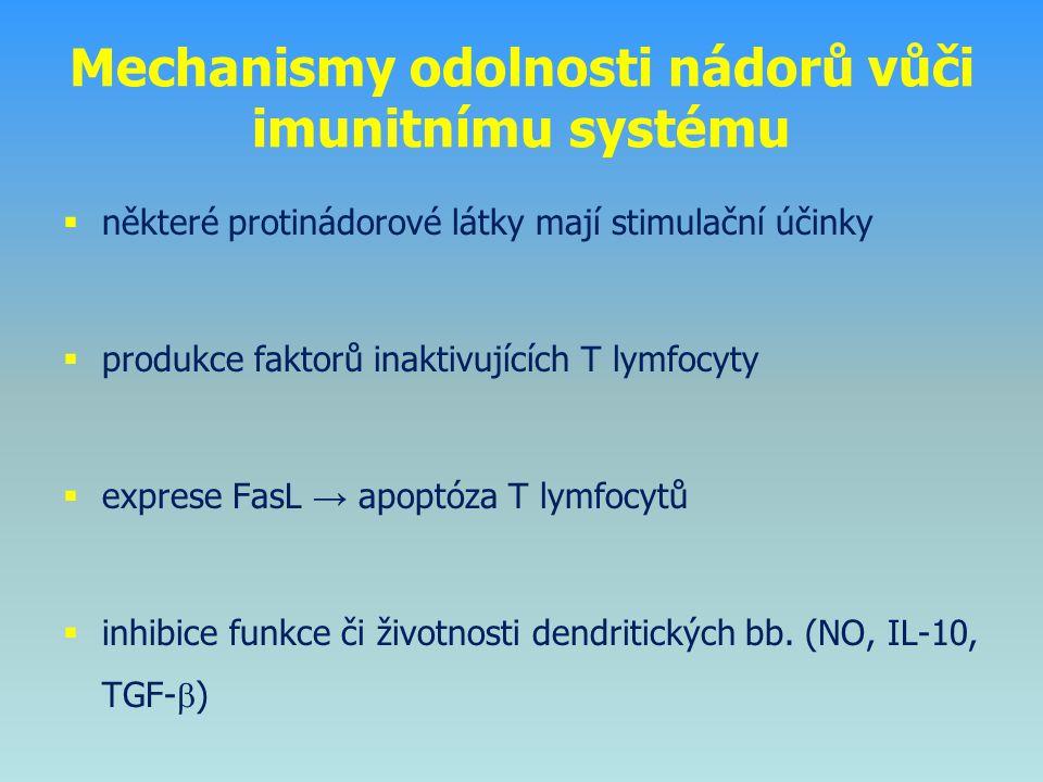 Mechanismy odolnosti nádorů vůči imunitnímu systému  některé protinádorové látky mají stimulační účinky  produkce faktorů inaktivujících T lymfocyty