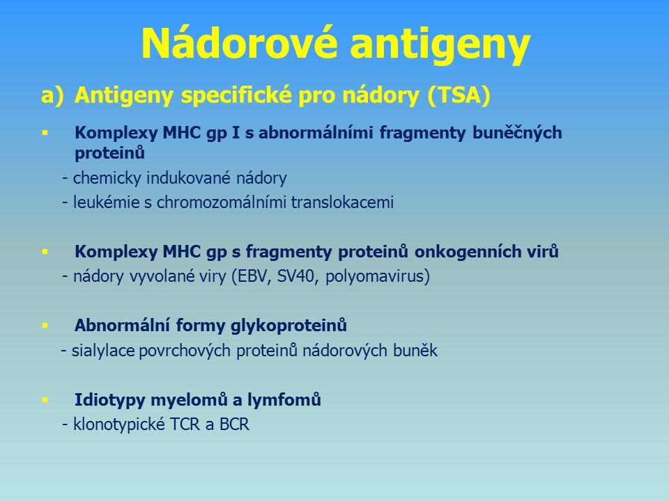 Nádorové antigeny a)Antigeny specifické pro nádory (TSA)  Komplexy MHC gp I s abnormálními fragmenty buněčných proteinů - chemicky indukované nádory