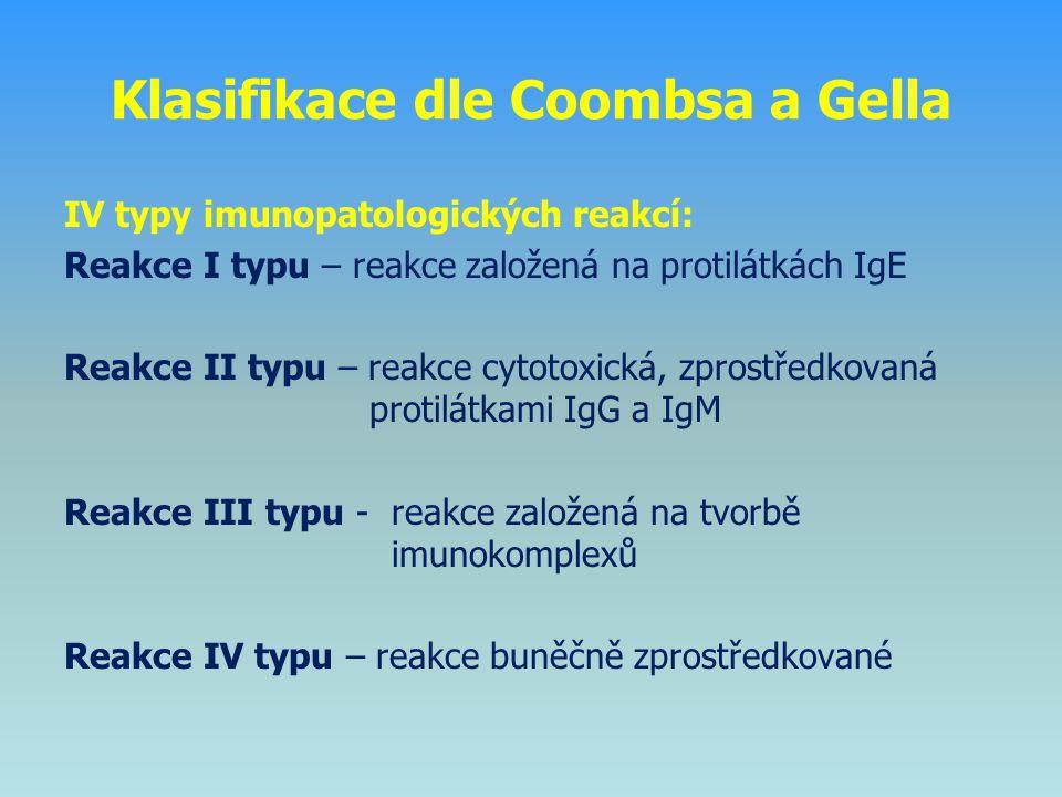 Klasifikace dle Coombsa a Gella IV typy imunopatologických reakcí: Reakce I typu – reakce založená na protilátkách IgE Reakce II typu – reakce cytotox
