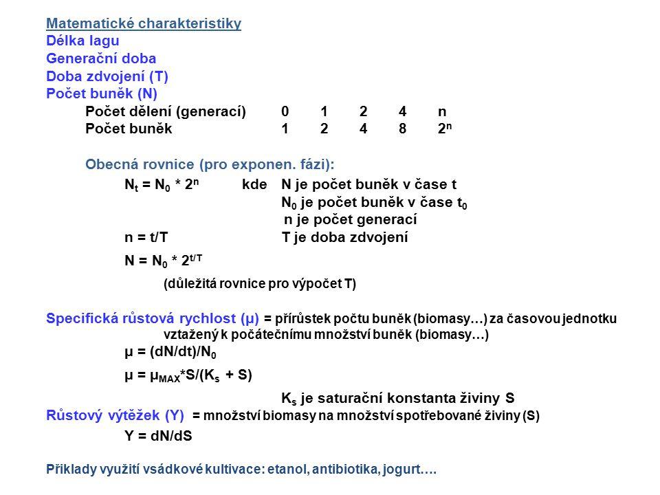Matematické charakteristiky Délka lagu Generační doba Doba zdvojení (T) Počet buněk (N) Počet dělení (generací)0124n Počet buněk12482 n Obecná rovnice