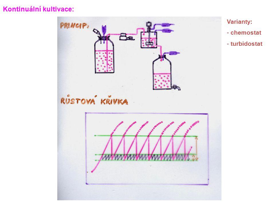 Kontinuální kultivace: Varianty: - chemostat - turbidostat