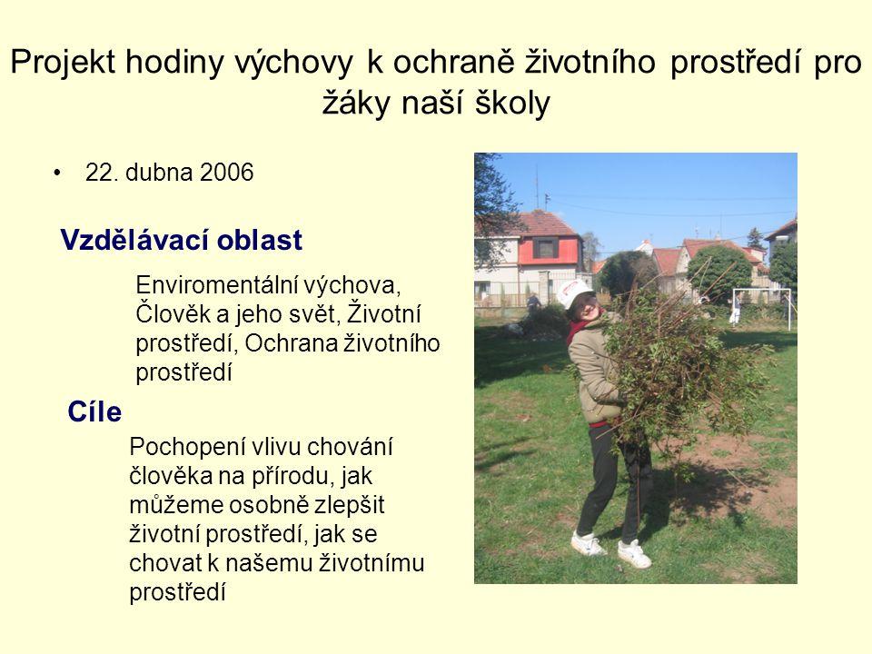 Vytvořeno v rámci projektu SIPVZ
