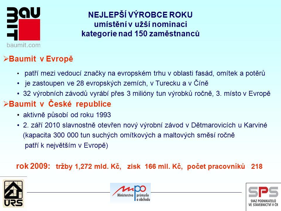 NEJLEPŠÍ VÝROBCE ROKU umístění v užší nominaci kategorie nad 150 zaměstnanců  Baumit v Evropě patří mezi vedoucí značky na evropském trhu v oblasti fasád, omítek a potěrů je zastoupen ve 28 evropských zemích, v Turecku a v Číně 32 výrobních závodů vyrábí přes 3 milióny tun výrobků ročně, 3.