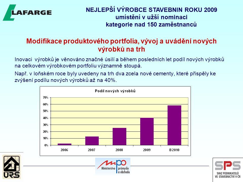 Modifikace produktového portfolia, vývoj a uvádění nových výrobků na trh Inovaci výrobků je věnováno značné úsilí a během posledních let podíl nových výrobků na celkovém výrobkovém portfoliu významně stoupá.