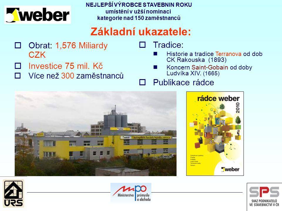 Základní ukazatele:  Obrat: 1,576 Miliardy CZK  Investice 75 mil.