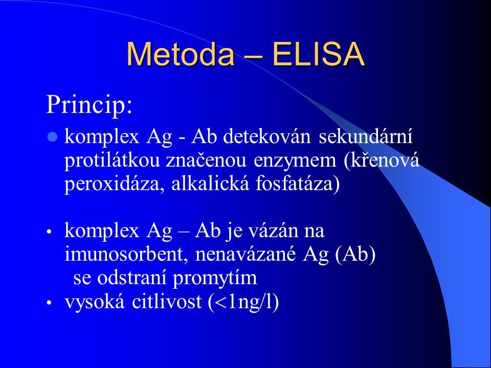 Metoda – ELISA Princip: komplex Ag - Ab detekován sekundární protilátkou značenou enzymem (křenová peroxidáza, alkalická fosfatáza) komplex Ag – Ab je