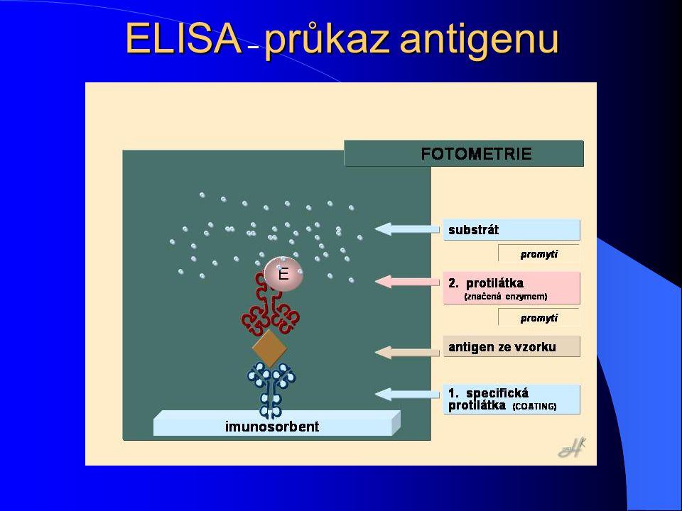 ELISAprůkazantigenu ELISA – průkaz antigenu