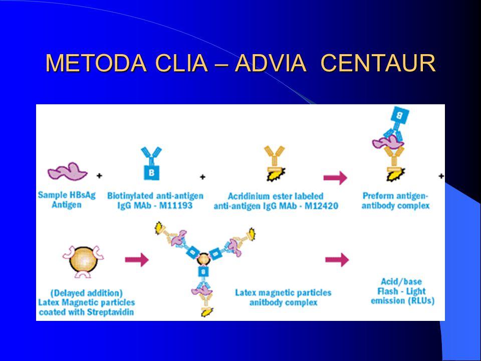 METODA CLIA – ADVIA CENTAUR