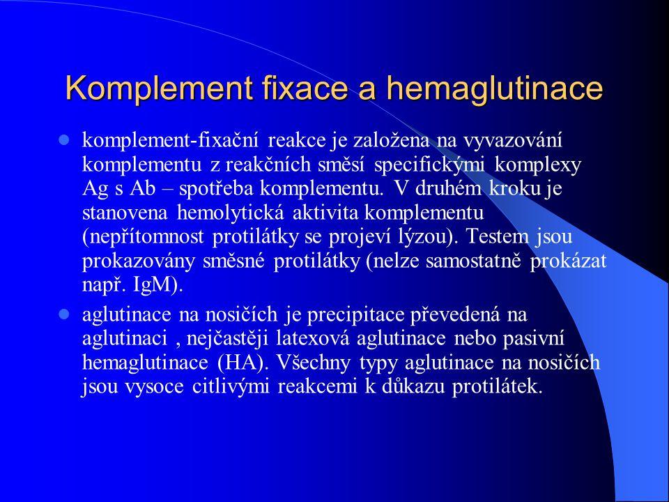 Komplement fixace a hemaglutinace komplement-fixační reakce je založena na vyvazování komplementu z reakčních směsí specifickými komplexy Ag s Ab – sp