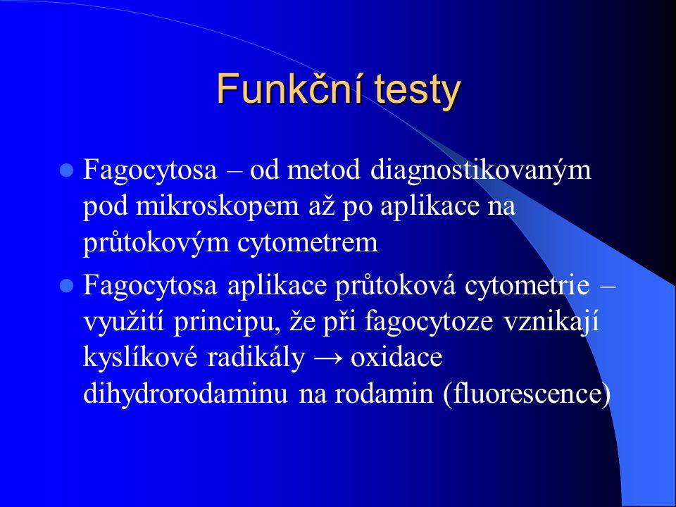 Funkční testy Fagocytosa – od metod diagnostikovaným pod mikroskopem až po aplikace na průtokovým cytometrem Fagocytosa aplikace průtoková cytometrie