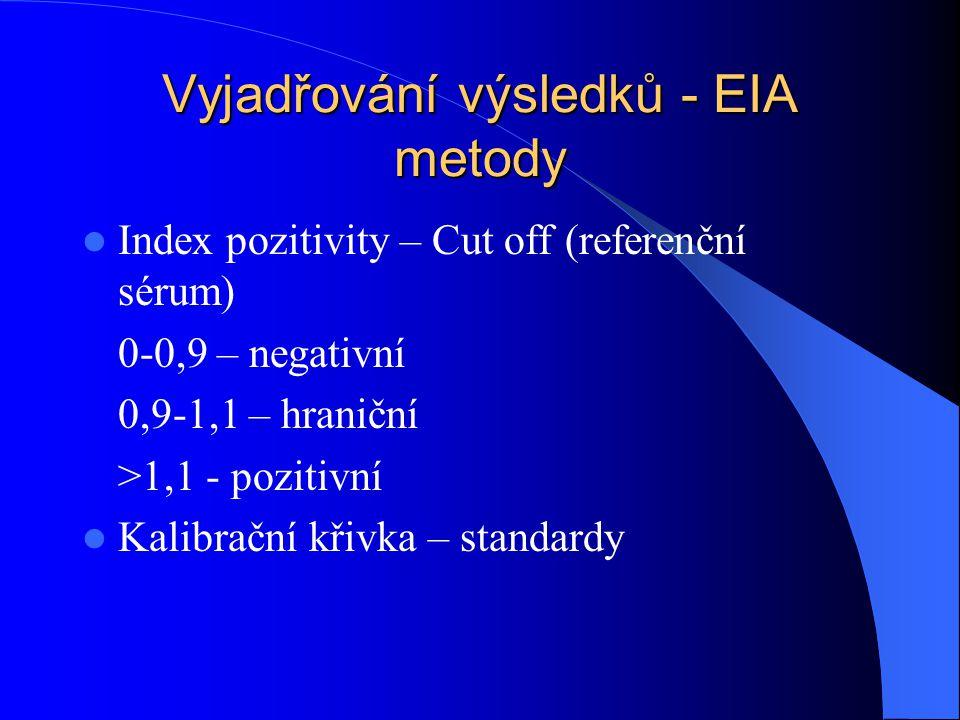 Vyjadřování výsledků - EIA metody Index pozitivity – Cut off (referenční sérum) 0-0,9 – negativní 0,9-1,1 – hraniční >1,1 - pozitivní Kalibrační křivk