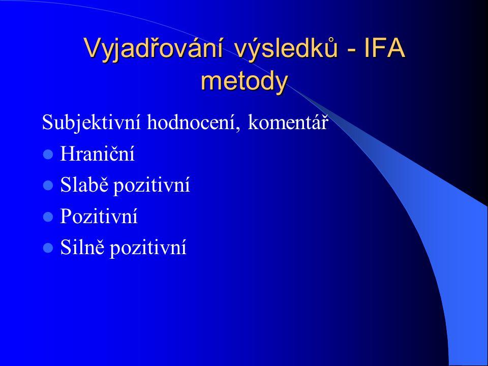 Vyjadřování výsledků - IFA metody Subjektivní hodnocení, komentář Hraniční Slabě pozitivní Pozitivní Silně pozitivní