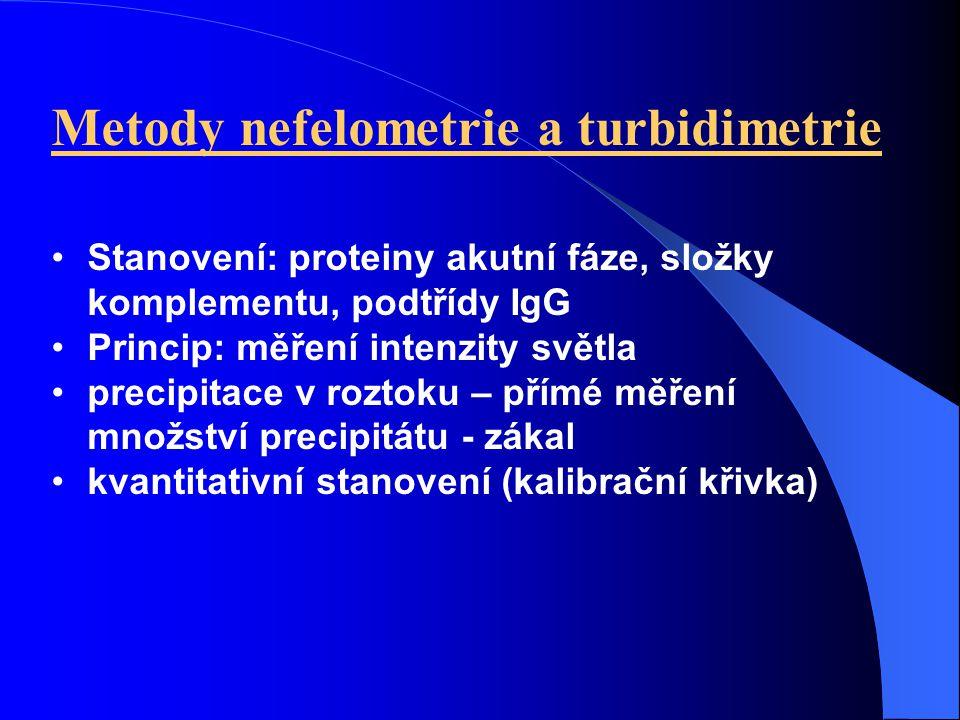 Metody nefelometrie a turbidimetrie Stanovení: proteiny akutní fáze, složky komplementu, podtřídy IgG Princip: měření intenzity světla precipitace v r