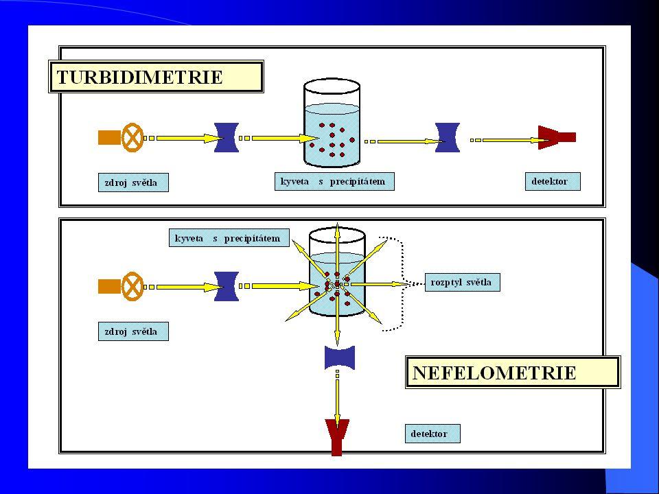 Elektroforéza Stanovení: Orientační informace o změnách v kvantitativním zastoupení jednotlivých frakcí imunoglobulínů - především Princip: Proteiny mají el.