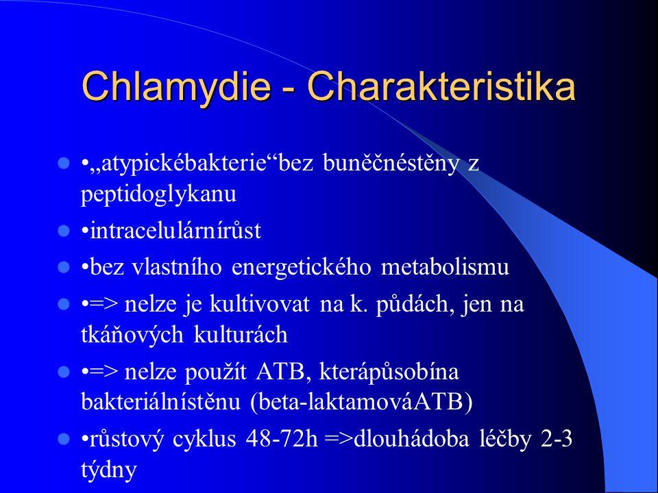"""Chlamydie - Charakteristika """"atypickébakterie""""bez buněčnéstěny z peptidoglykanu intracelulárnírůst bez vlastního energetického metabolismu => nelze je"""