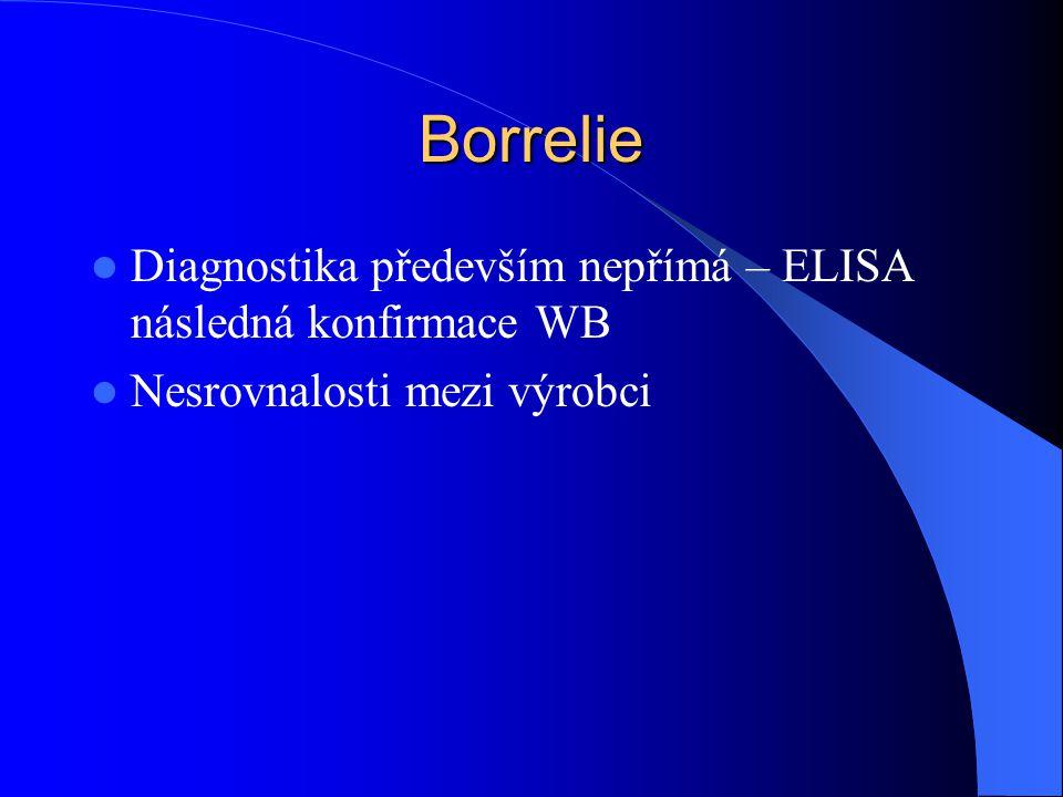 Borrelie Diagnostika především nepřímá – ELISA následná konfirmace WB Nesrovnalosti mezi výrobci