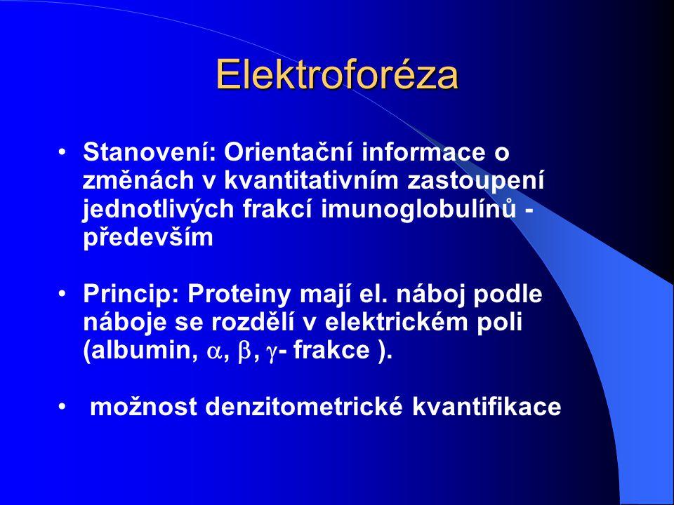 Elektroforéza Stanovení: Orientační informace o změnách v kvantitativním zastoupení jednotlivých frakcí imunoglobulínů - především Princip: Proteiny m