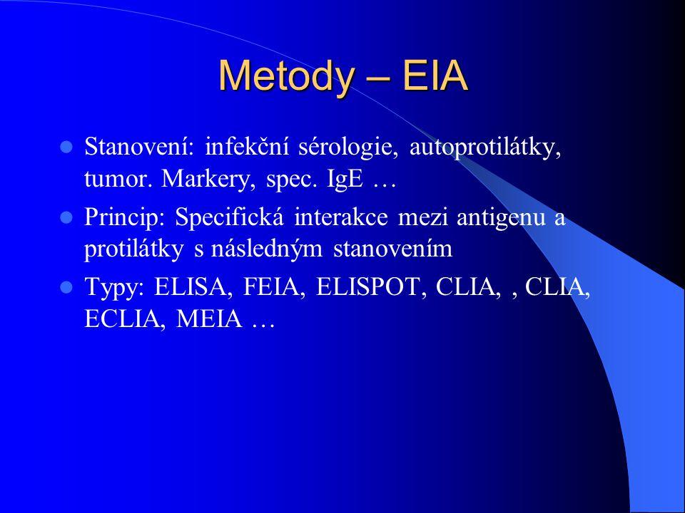 Metoda – ELISA Princip: komplex Ag - Ab detekován sekundární protilátkou značenou enzymem (křenová peroxidáza, alkalická fosfatáza) komplex Ag – Ab je vázán na imunosorbent, nenavázané Ag (Ab) se odstraní promytím vysoká citlivost (  1ng/l)