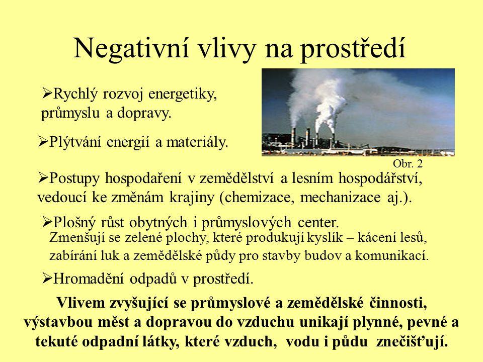 Negativní vlivy na prostředí Obr. 2  Rychlý rozvoj energetiky, průmyslu a dopravy.  Postupy hospodaření v zemědělství a lesním hospodářství, vedoucí