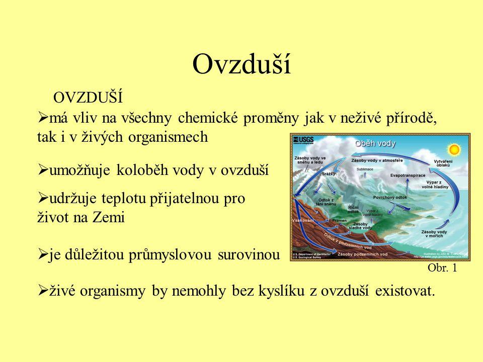 Použité zdroje Obr.1 [cit. 2013-05-16].