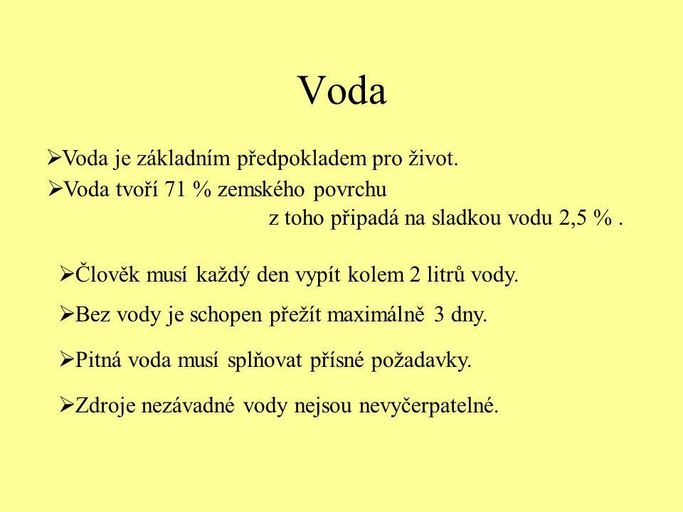 Voda V ČR je průměrná spotřeba pitné vody v domácnosti na člověka a den 120 – 190 litrů.
