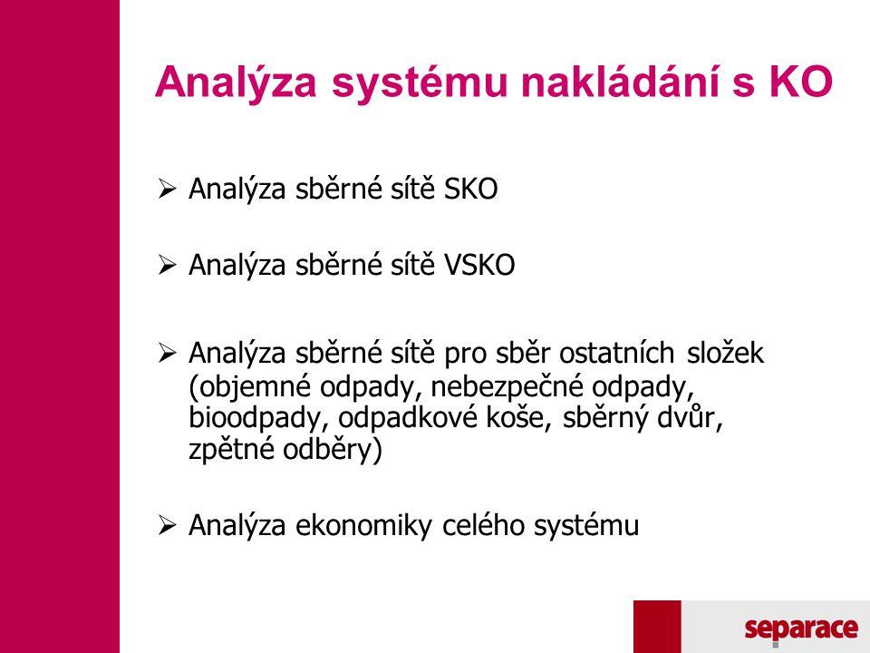 Analýza systému nakládání s KO  Analýza sběrné sítě SKO  Analýza sběrné sítě VSKO  Analýza sběrné sítě pro sběr ostatních složek (objemné odpady, n